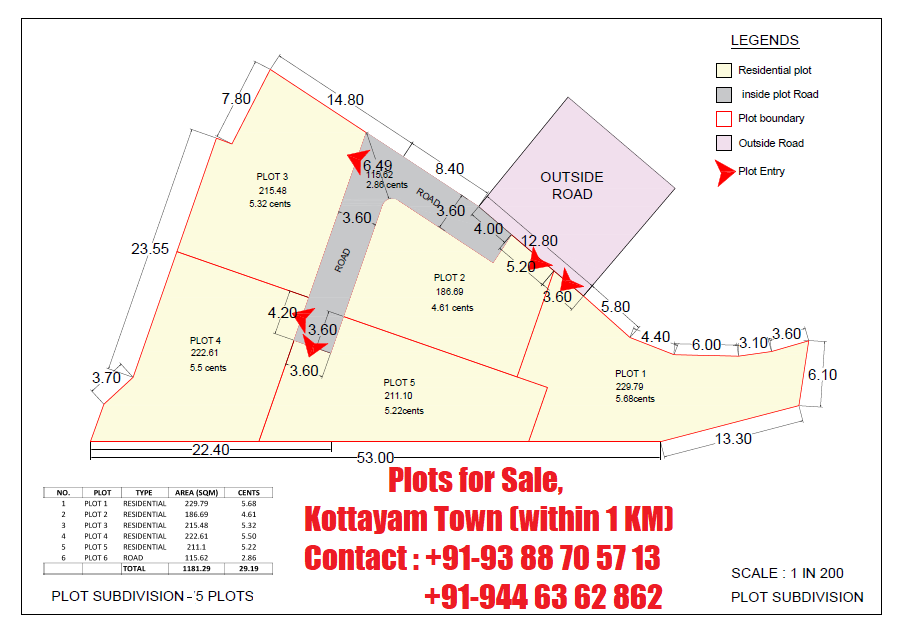 Plot for Sale @ Kottayam Town